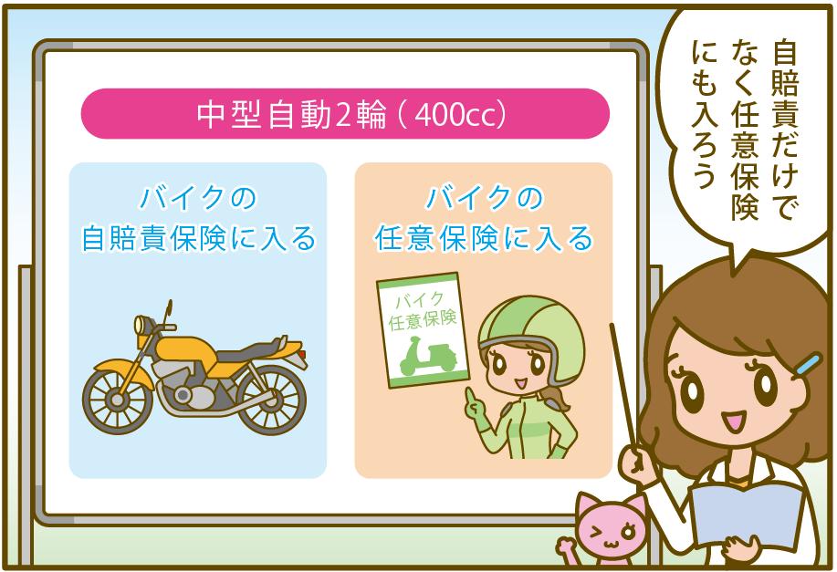 保険 料 バイク