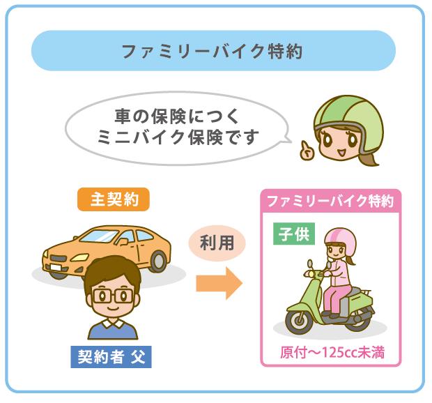ファミリーバイク特約