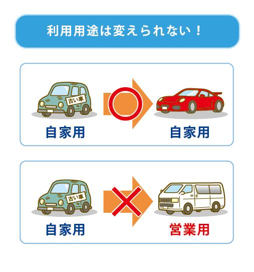 車両入替が出来る車両