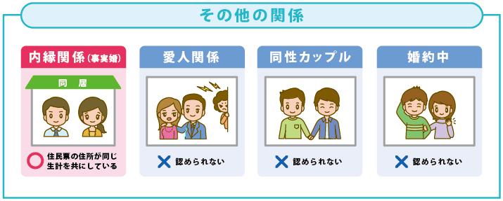 自動車保険における家族の範囲(同棲)(内縁の夫婦)