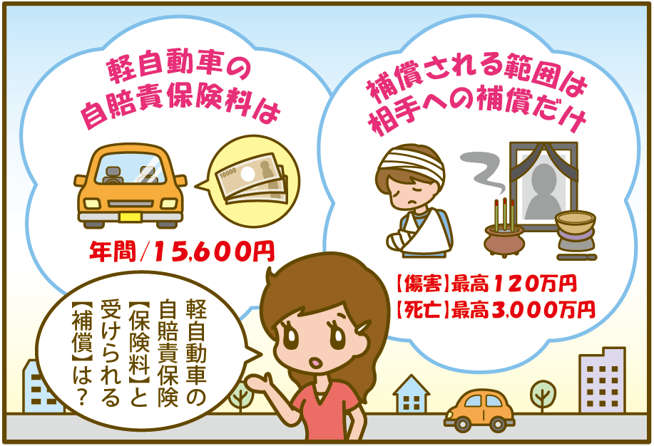 軽自動車の自賠責料金や補償内容を詳しく解説