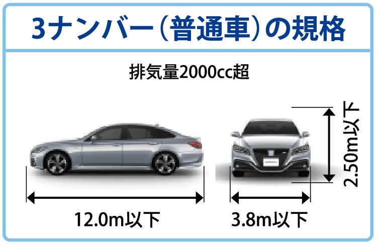 3ナンバー車の規格