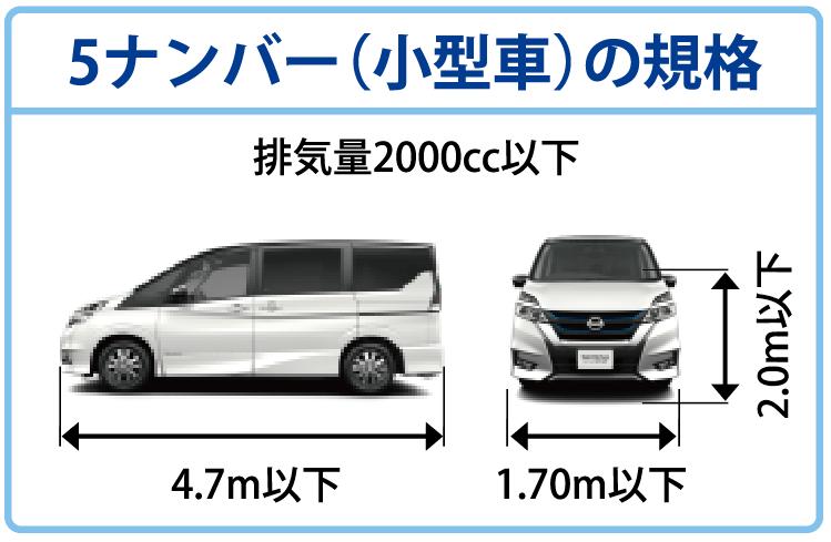 5ナンバー車の規格