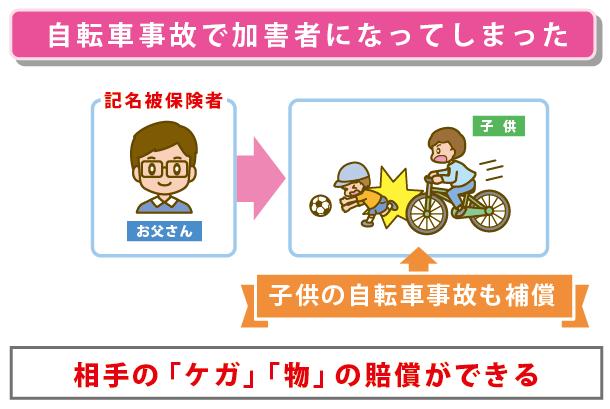 自転車で事故に遭ってしまった場合個人賠償特約が利用できる