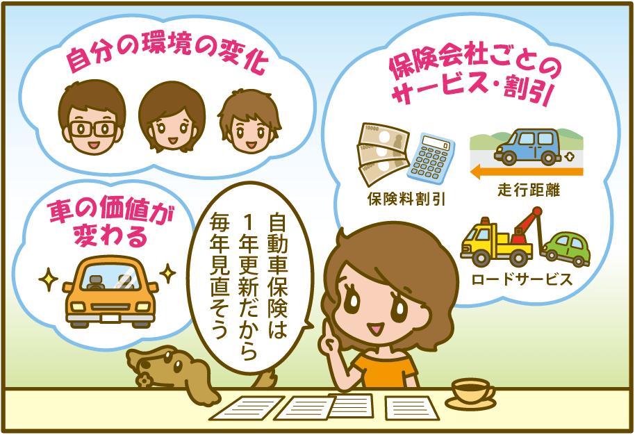 自動車保険の見直しの必要性、方法を詳しく解説