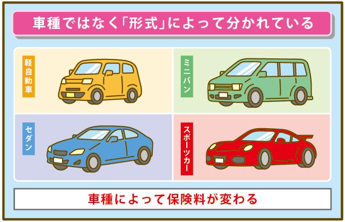 車の種類・タイプ