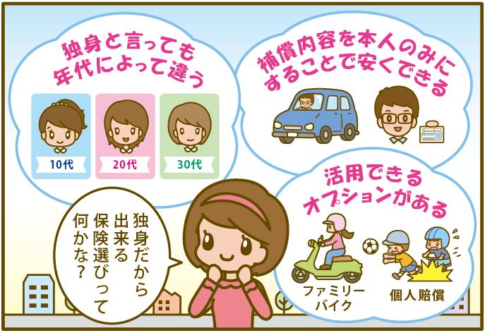 独身者がどのように自動車吠えkンを選んでいいのか詳しく解説