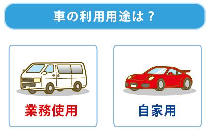 車の使用目的