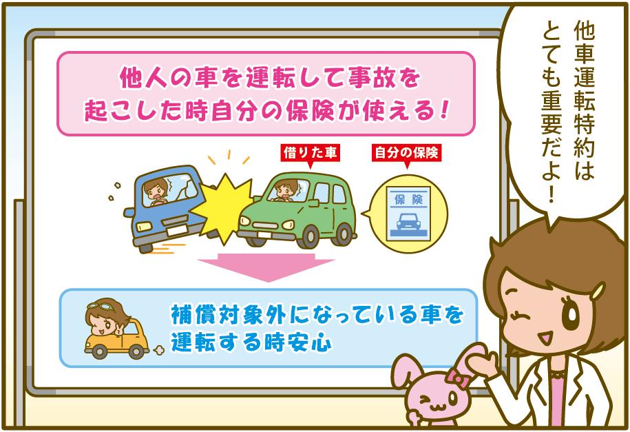 他車運転危険担保特約について詳しく解説