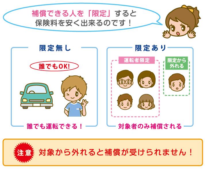 運転者の限定条件とはどんな特約なの?